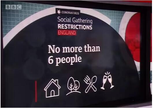 最新汇总:英国疫情防控、大学开学!
