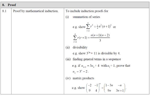 alevel进阶数学辅导:FP1考点解析