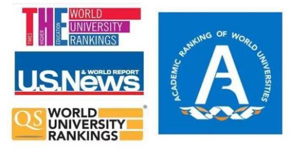 全球大学排名四大榜单凑齐,但仍受争议