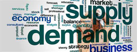 AP经济学知识点内容总结