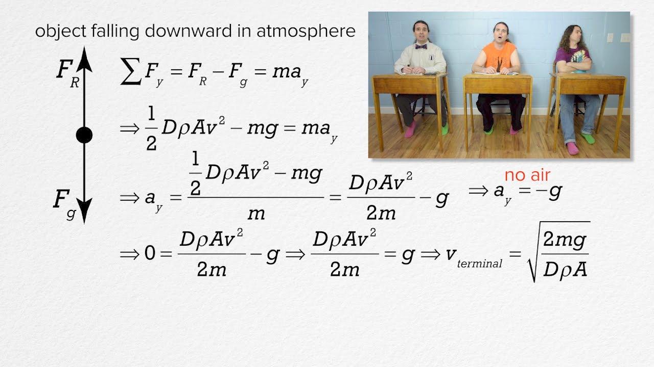 AP物理难不难