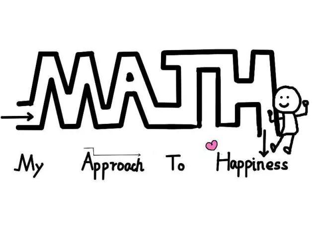 act数学课程知识点总结