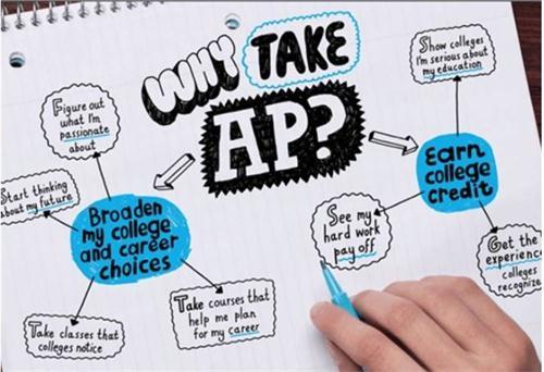AP课程常见问题解答,AP课程全英文吗