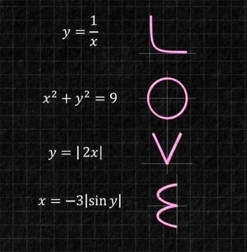 IB数学知识点解析,IB数学SL和HL有哪些差别