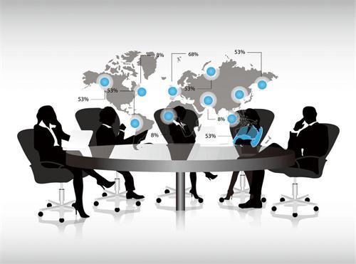 ib商业管理知识点整理,IB商业管理学习目标分析