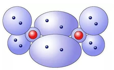 gcse化学知识点:离子键和共价键问题归纳