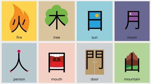想申请英国名校本科,Alevel中文成绩能被接受吗