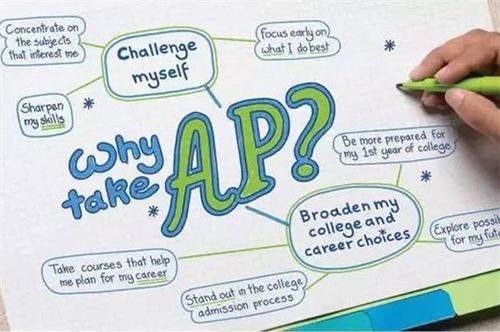 AP课程选课建议,高一、高二怎么选ap课程