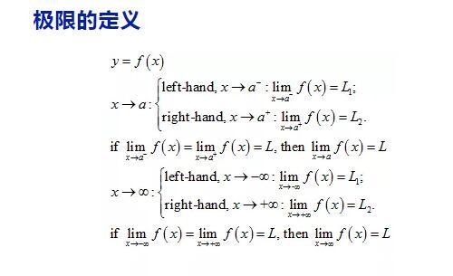 AP备考资料:AP微积分公式整理