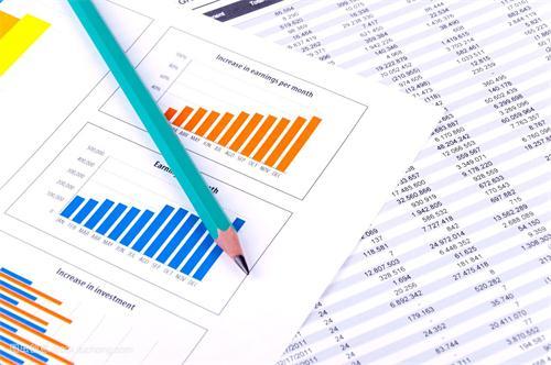 统计学AP怎么考?AP统计学考试形式介绍