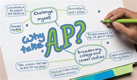 各学科AP考试难度及5分率解析,如何正确进行考试选课?