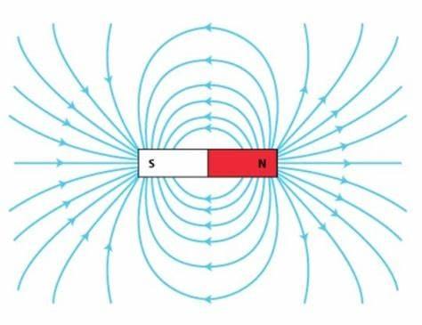 ALevel物理考点磁场部分练习题分享,你都能答对吗?