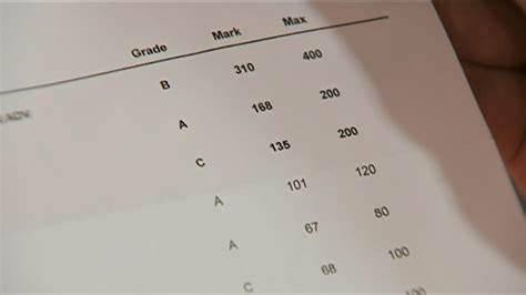 英国A-level考试介绍,都有哪些特点?