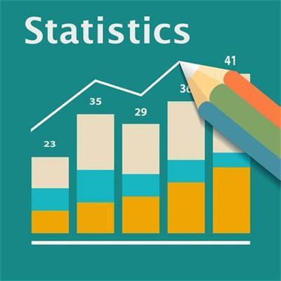 AP统计学难吗?你该不该选择AP统计学