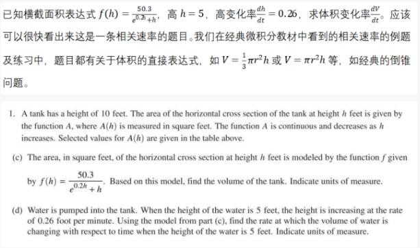 AP微积分BC考试中函数分析题型解析