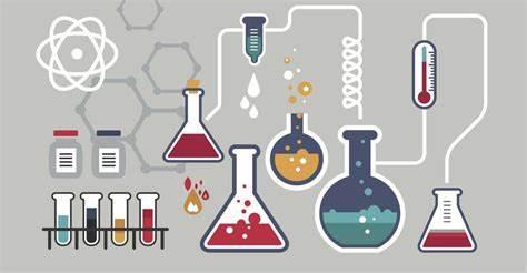 ACT科学考试主要知识要点总结