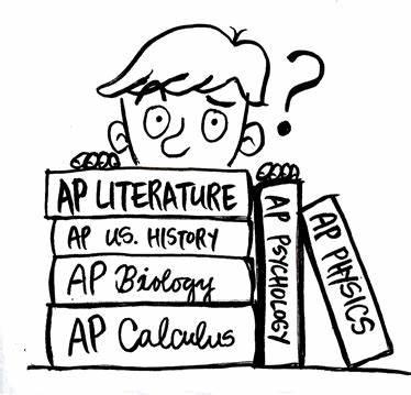 为什么如此推荐您选择AP课程?