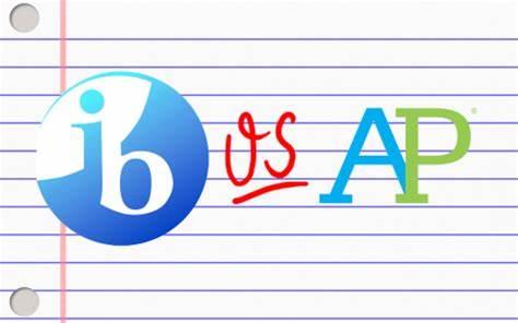 国际课程选择,AP课程和IB课程该怎么选?