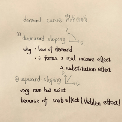 ALevel经济Essay-A+国际教育.jpg