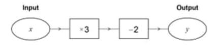 GCSE数学例题3.png