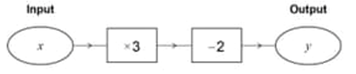 GCSE数学例题4.png