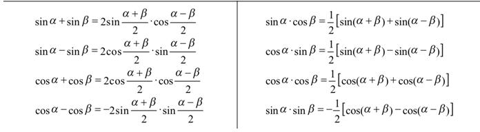 alevel数学三角函数公式表1