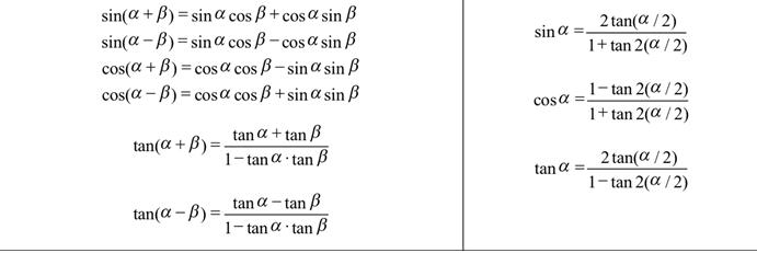 Alevel数学三角函数公式表3