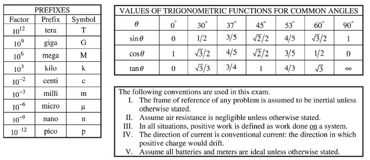 AP 物理1 基本常数/换算表
