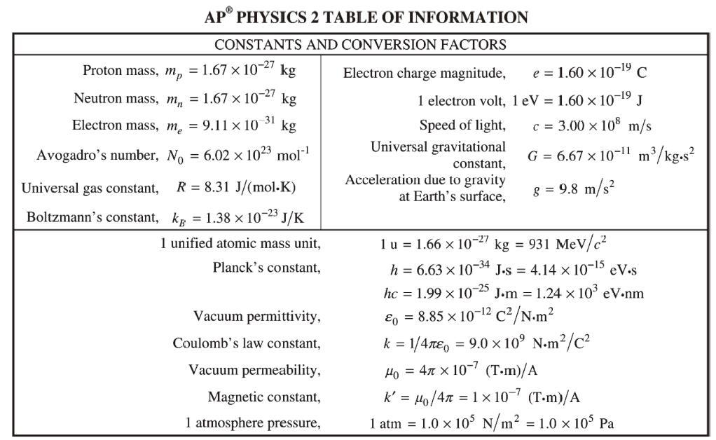 AP 物理2 基本常数/换算表